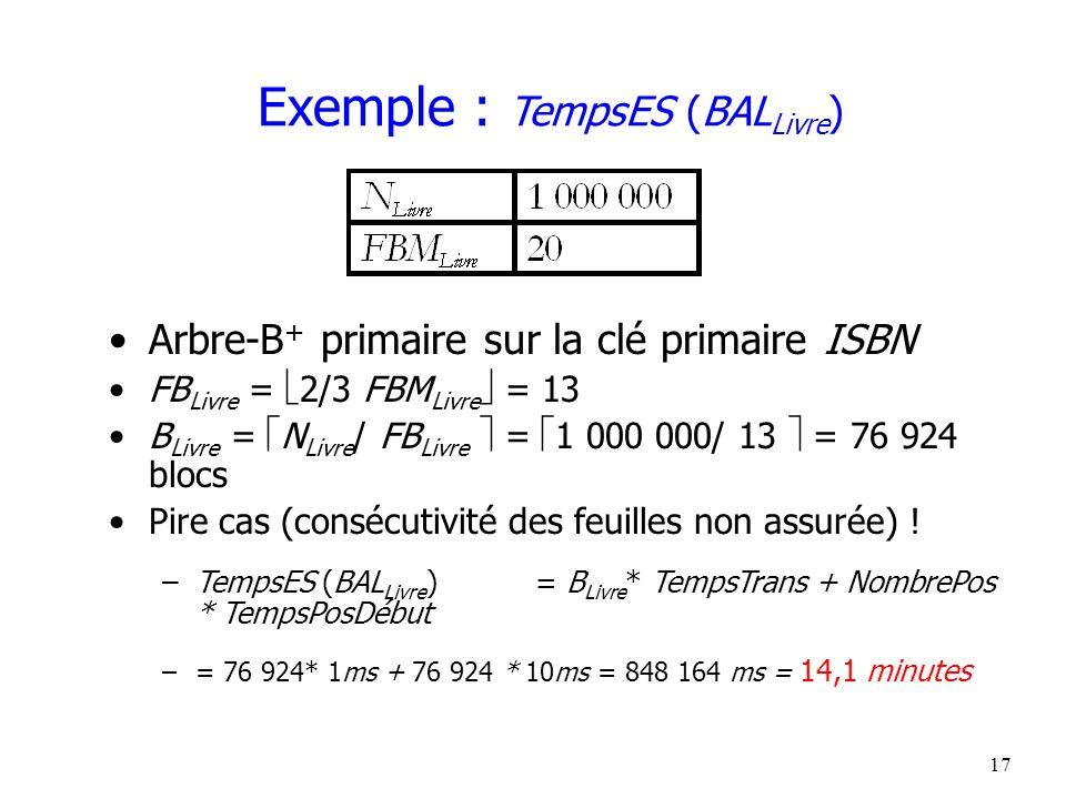 17 Exemple : TempsES (BAL Livre ) Arbre-B + primaire sur la clé primaire ISBN FB Livre = 2/3 FBM Livre = 13 B Livre = N Livre / FB Livre = 1 000 000/