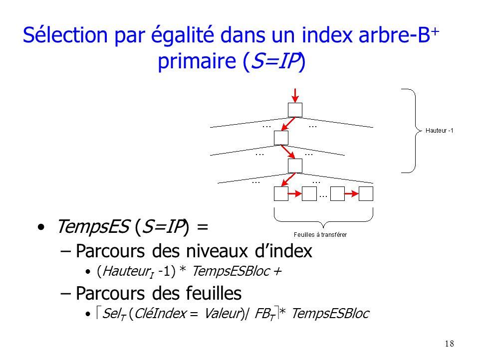 18 Sélection par égalité dans un index arbre-B + primaire (S=IP) TempsES (S=IP) = –Parcours des niveaux dindex (Hauteur I -1) * TempsESBloc + –Parcour