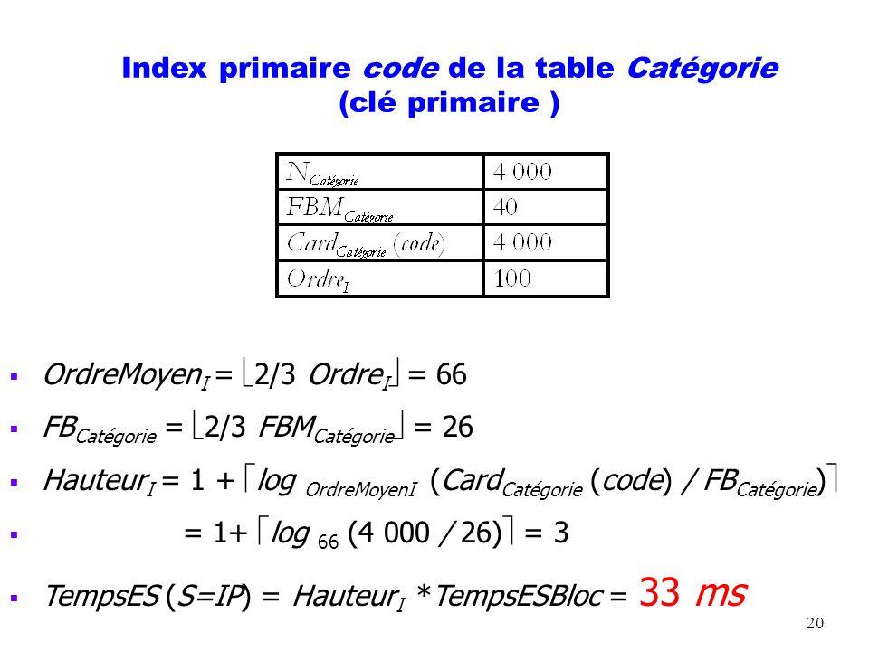 21 Index primaire sur code de la table Livre (clé étrangère) OrdreMoyen I = 2/3 Ordre I = 66 FB Livre = 2/3 FBM Livre = 13 Hauteur I = 1 + log OrdreMoyenI (Card Livre (code) / FB Livre ) = 3 FacteurSélectivité Livre (code) = 1/ Card Livre (code) = 1/4 000 Sel Livre (code = Valeur ) = = 1 000 000/4000 = 250 lignes TempsES (S=IP) = (Hauteur I -1) * TempsESBloc + Sel Livre (code = Valeur)/ FB Livre ) * TempsESBloc = 2* 11 ms + ( 250/ 13) * 11 ms = 22 ms +20 * 11 ms = 242 ms