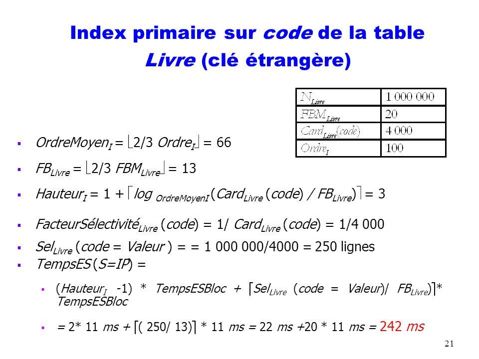 22 Index primaire sur ISBN de Livre (clé primaire) OrdreMoyen I = 2/3 Ordre I = 66 FB Livre = 2/3 FBM Livre = 13 Hauteur I = 1 + log OrdreMoyenI (Card Livre (ISBN) / FB Livre ) = 4 TempsES (S=IP) = Hauteur I *TempsESBloc = 44 ms