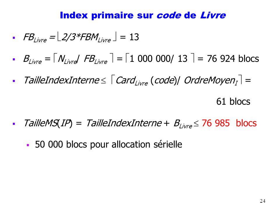 24 Index primaire sur code de Livre FB Livre = 2/3*FBM Livre = 13 B Livre = N Livre / FB Livre = 1 000 000/ 13 = 76 924 blocs TailleIndexInterne Card
