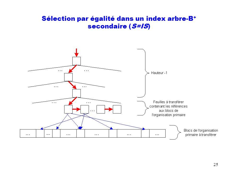 26 Estimation de TempsES (S=IS) Niveaux dindex (Hauteur I -1) * TempsESBloc Feuilles de l index Sel T (CléIndex = Valeur)/ OrdreMoyen I *TempsESBloc Blocs de l organisation primaire Sel T (CléIndex = Valeur)*TempsESBloc TempsES (S=IS sur clé candidate) (Hauteur I +1)*TempsESBloc