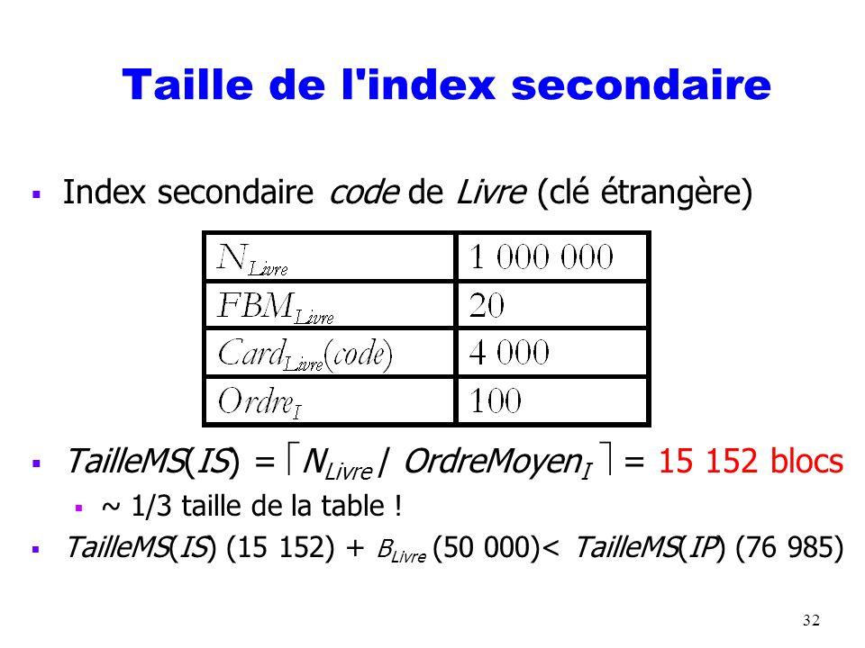 32 Taille de l'index secondaire Index secondaire code de Livre (clé étrangère) TailleMS(IS) = N Livre / OrdreMoyen I = 15 152 blocs ~ 1/3 taille de la