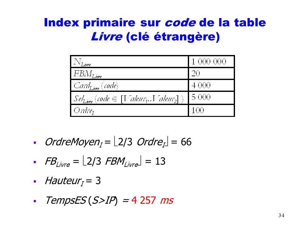 34 Index primaire sur code de la table Livre (clé étrangère) OrdreMoyen I = 2/3 Ordre I = 66 FB Livre = 2/3 FBM Livre = 13 Hauteur I = 3 TempsES (S>IP