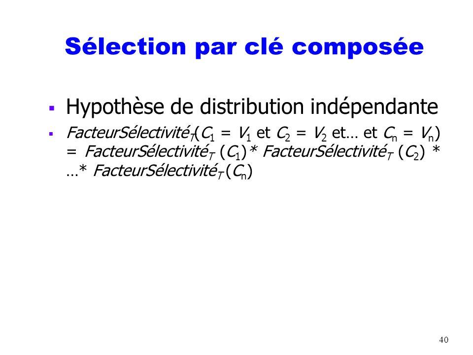 40 Sélection par clé composée Hypothèse de distribution indépendante FacteurSélectivité T (C 1 = V 1 et C 2 = V 2 et… et C n = V n ) = FacteurSélectiv