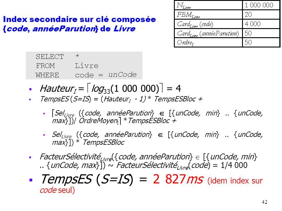 42 Index secondaire sur clé composée {code, annéeParution} de Livre Hauteur I = log 33 (1 000 000) = 4 TempsES (S=IS) = (Hauteur I - 1) * TempsESBloc