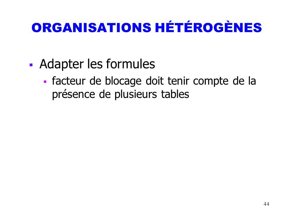 45 TRI D UNE TABLE (TRI) Utilité jointure par tri-fusion élimination des doubles (DISTINCT) opérations d agrégation (GROUP BY) résultats triés (ORDER BY) Tri externe si M est petit tri-fusion