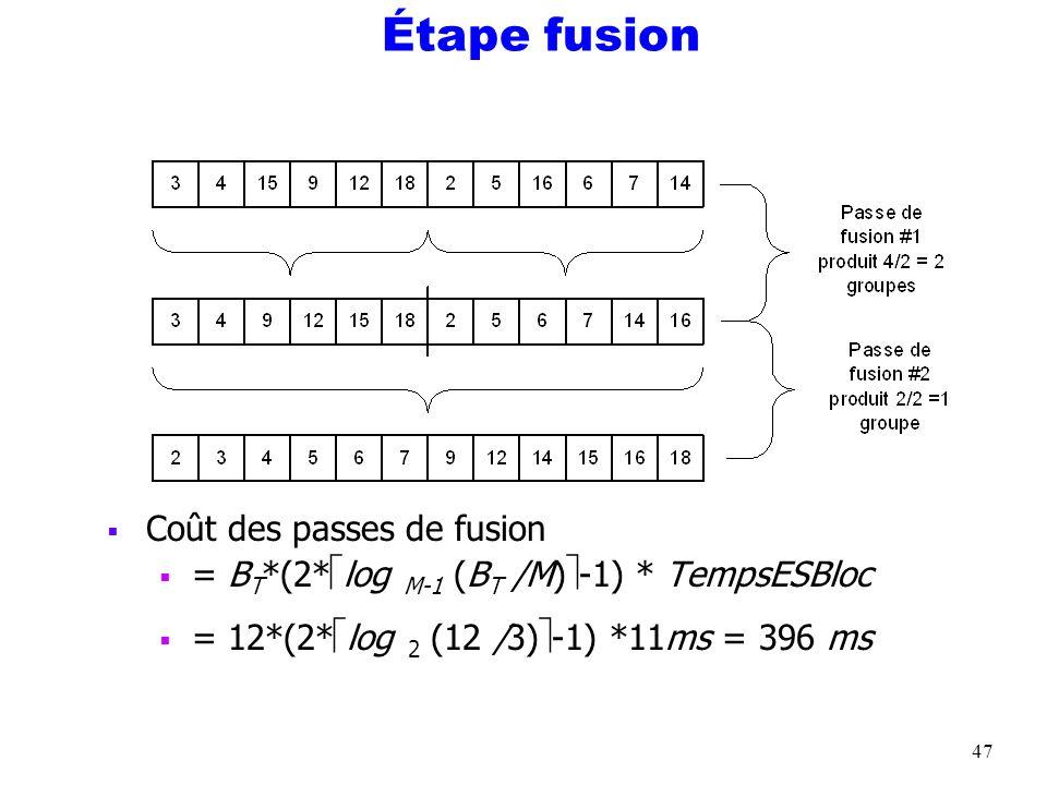 48 Coût total du tri-fusion externe TempsES (TRI) = 2*( B T /M * TempsPosDébut + B T *TempsTrans) + B T *(2* log M-1 (B T /M) -1) * TempsESBloc = 104 ms + 396 ms = 500 ms