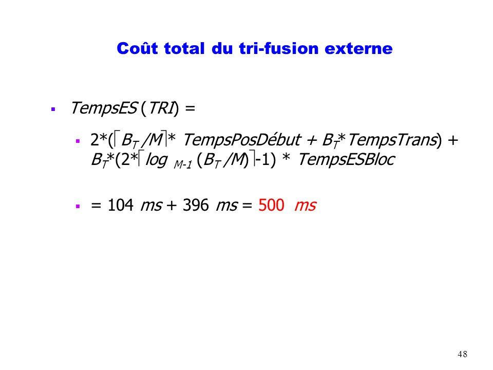 48 Coût total du tri-fusion externe TempsES (TRI) = 2*( B T /M * TempsPosDébut + B T *TempsTrans) + B T *(2* log M-1 (B T /M) -1) * TempsESBloc = 104