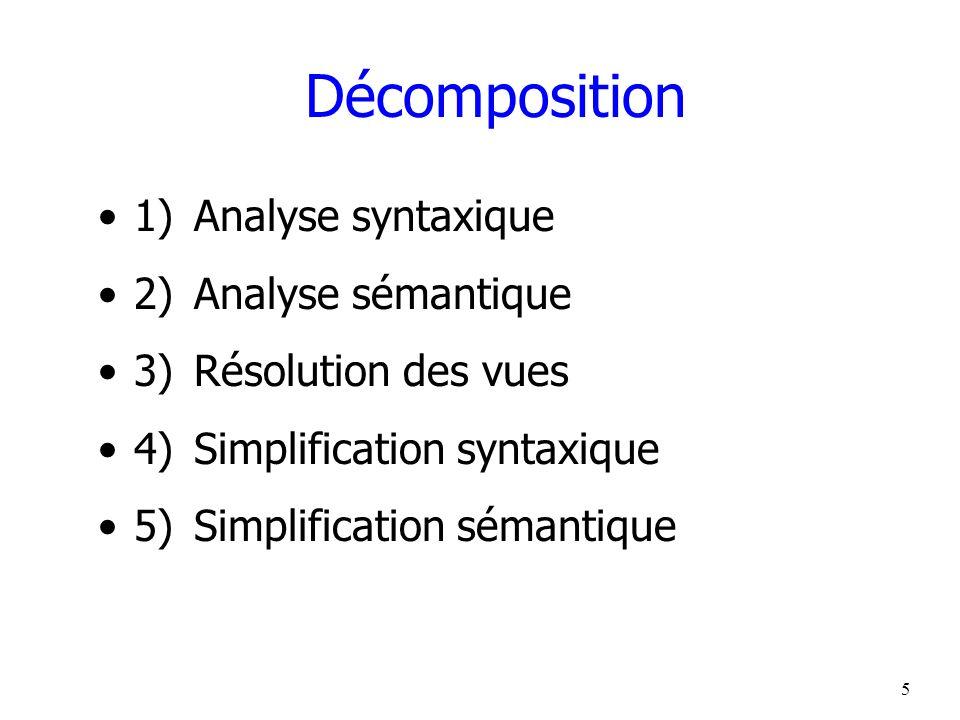 5 Décomposition 1)Analyse syntaxique 2)Analyse sémantique 3)Résolution des vues 4)Simplification syntaxique 5)Simplification sémantique