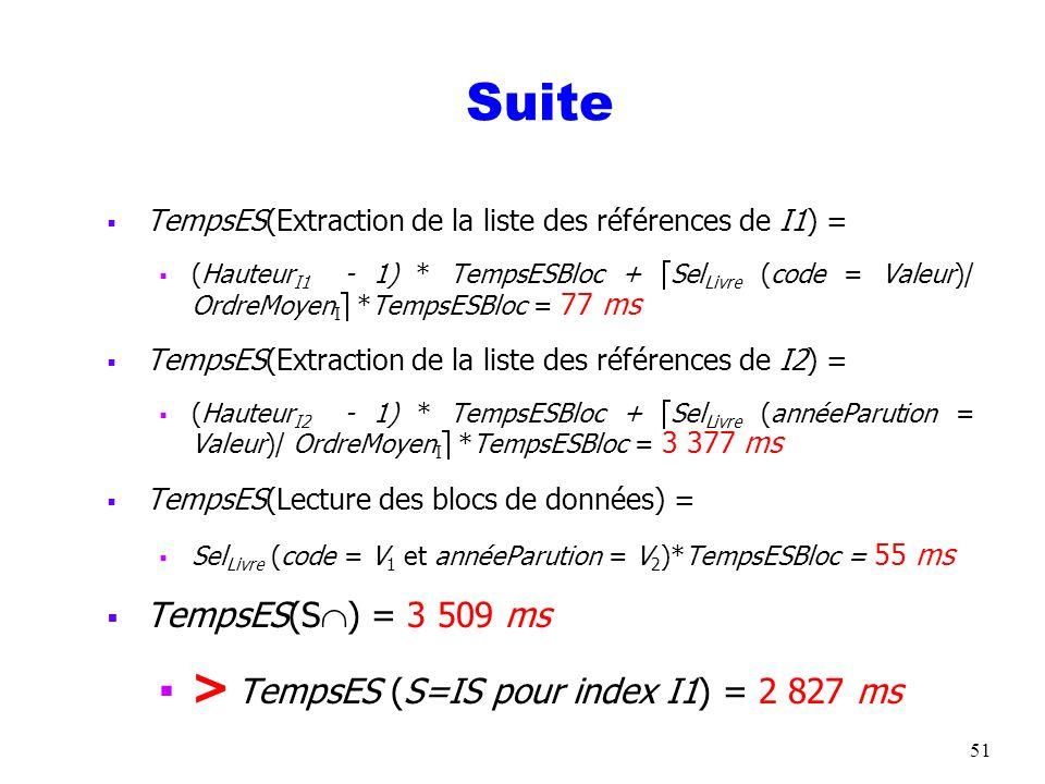 52 Si Card Livre (annéeParution) = 100 TempsES(S ) = 1809,5 ms < TempsES (S=IS pour index I1) = 2 827 ms