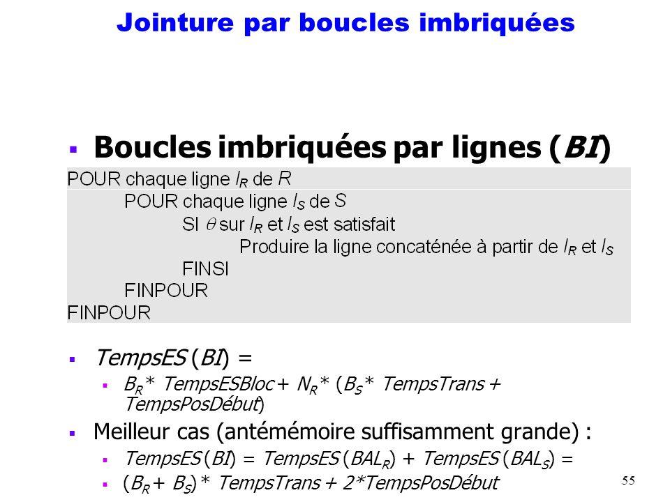 55 Jointure par boucles imbriquées Boucles imbriquées par lignes (BI) TempsES (BI) = B R * TempsESBloc + N R * (B S * TempsTrans + TempsPosDébut) Meil