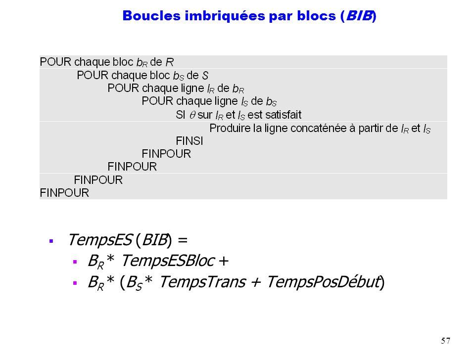 58 BIB: Livre Catégorie R=Livre et S=Catégorie TempsES (BIB) = 100,83 mins R = Catégorie et S = Livre TempsES (BIB) = 83,37 mins Meilleur cas (sans relecture) TempsES (BIB) = 50 120 ms