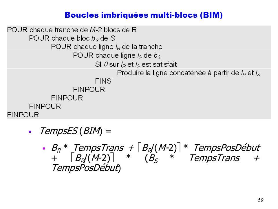 59 Boucles imbriquées multi-blocs (BIM) TempsES (BIM) = B R * TempsTrans + B R /(M-2) * TempsPosDébut + B R /(M-2) * (B S * TempsTrans + TempsPosDébut