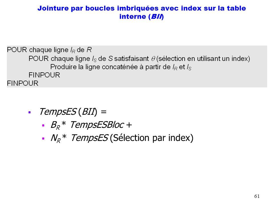 62 BII: Livre Catégorie Cas des index primaires R=Livre et S=Catégorie TempsES (BII) = B Livre * TempsESBloc + N Livre * TempsES(S=IP Catégorie pour l index primaire sur code) = 9,32 hrs R = Catégorie et S = Livre TempsES (BII) = B Catégorie * TempsESBloc + N Catégorie * TempsES(S=IP Livre pour l index primaire sur code) = 16,15 mins