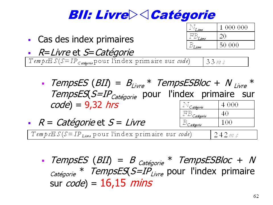 62 BII: Livre Catégorie Cas des index primaires R=Livre et S=Catégorie TempsES (BII) = B Livre * TempsESBloc + N Livre * TempsES(S=IP Catégorie pour l