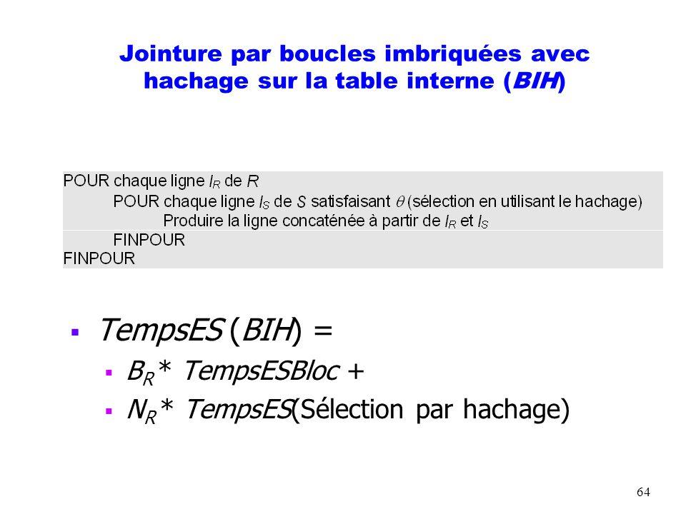 65 BIH: Livre Catégorie R=Livre et S=Catégorie TempsES (BIH) = B Livre * TempsESBloc + N Livre * TempsES(S=H Catégorie pour hachage sur code) = 3,21 hrs R = Catégorie et S = Livre TempsES (BIH) = B Catégorie * TempsESBloc + N Catégorie * TempsES(S=H Livre pour hachage sur code)= 11,75 mins