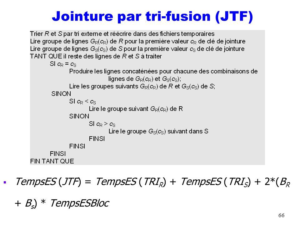 66 Jointure par tri-fusion (JTF) TempsES (JTF) = TempsES (TRI R ) + TempsES (TRI S ) + 2*(B R + B s ) * TempsESBloc