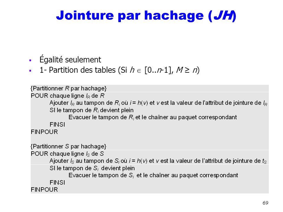 69 Jointure par hachage (JH) Égalité seulement 1- Partition des tables (Si h [0..n-1], M n)