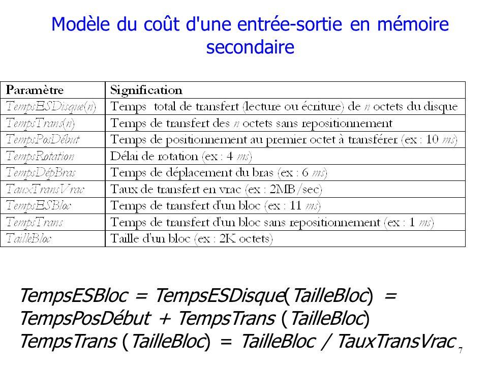 7 Modèle du coût d'une entrée-sortie en mémoire secondaire TempsESBloc = TempsESDisque(TailleBloc) = TempsPosDébut + TempsTrans (TailleBloc) TempsTran
