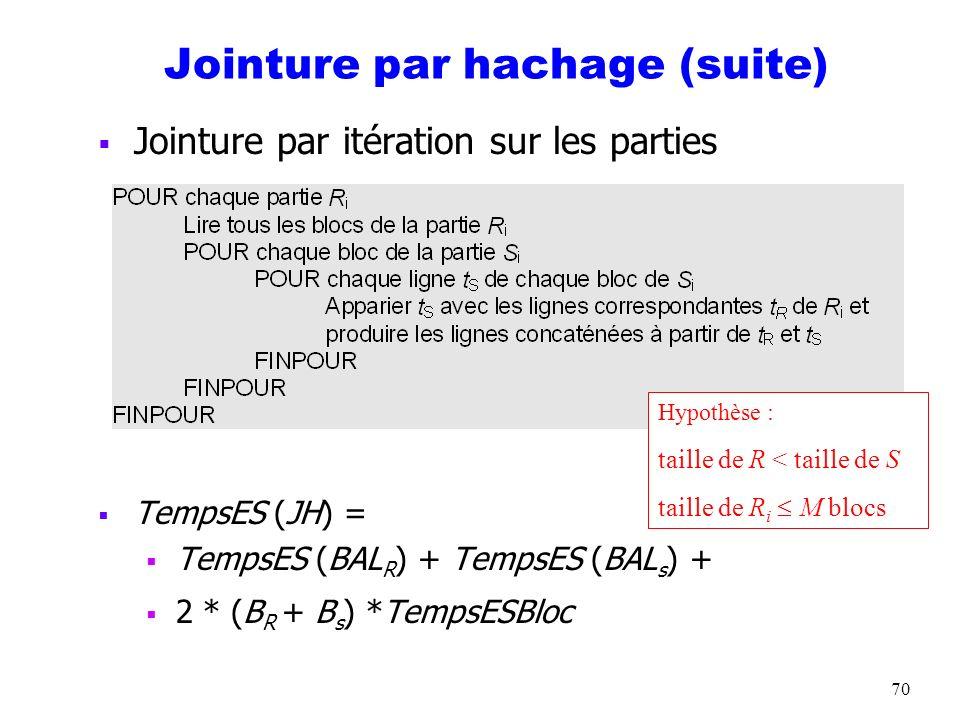 71 Hachage récursif Si M < R i (~ B R /M ) hacher récursivement ~ log M (B R )-1 passes ® ne dépend que de la plus petite table TempsES (JH) = TempsES (BAL R ) + TempsES (BAL s ) + 2 * (B R + B s ) * log M (B R )-1 *TempsESBloc Si B R M TempsES (JH) = TempsES (BAL R ) + TempsES (BAL s )