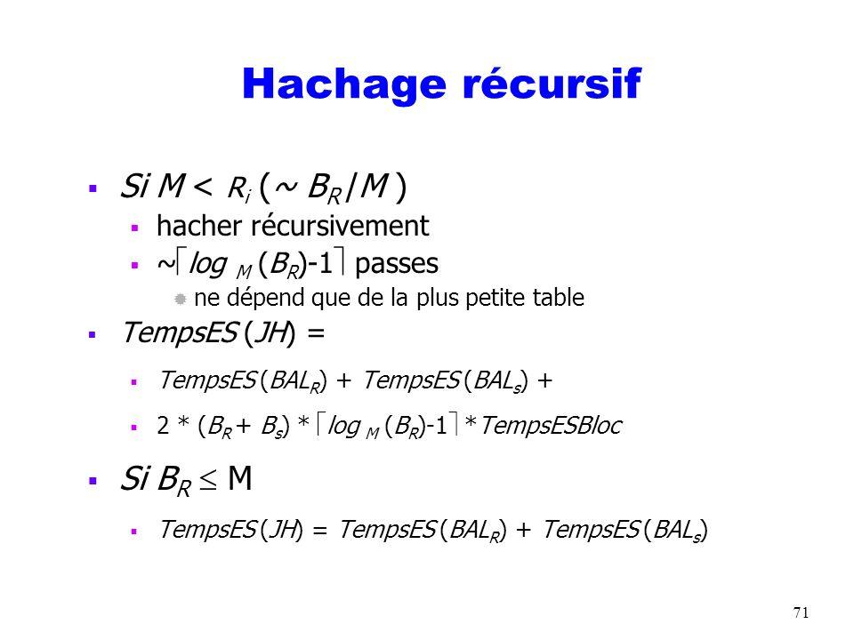 71 Hachage récursif Si M < R i (~ B R /M ) hacher récursivement ~ log M (B R )-1 passes ® ne dépend que de la plus petite table TempsES (JH) = TempsES