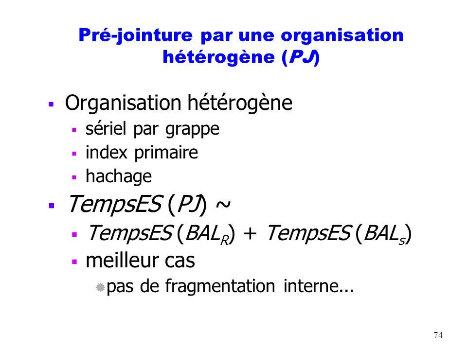 74 Pré-jointure par une organisation hétérogène (PJ) Organisation hétérogène sériel par grappe index primaire hachage TempsES (PJ) ~ TempsES (BAL R )