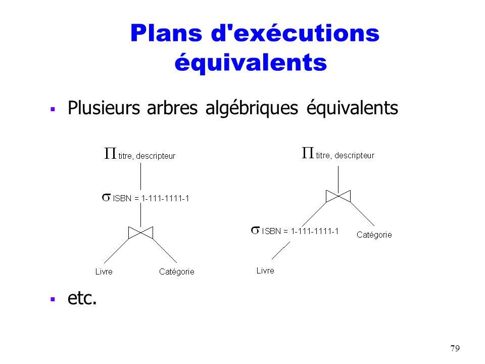 80 Règles d équivalences de l algèbre relationnelle Eclatement d une sélection conjonctive (SE) e1 ET e2 (T) = e1 ( e2 (T)) Commutativité de la sélection (SC) e1 ( e2 (T)) = e2 ( e1 (T)) Elimination des projections en cascades (PE) liste1 ( liste2 (T)) = liste1 (T) Commutativité de la jointure (JC) T 1 T 2 = T 2 T 1 Associativité de la jointure (JA) T 1 (T 2 T 3 ) = (T 1 T 2 ) T 3