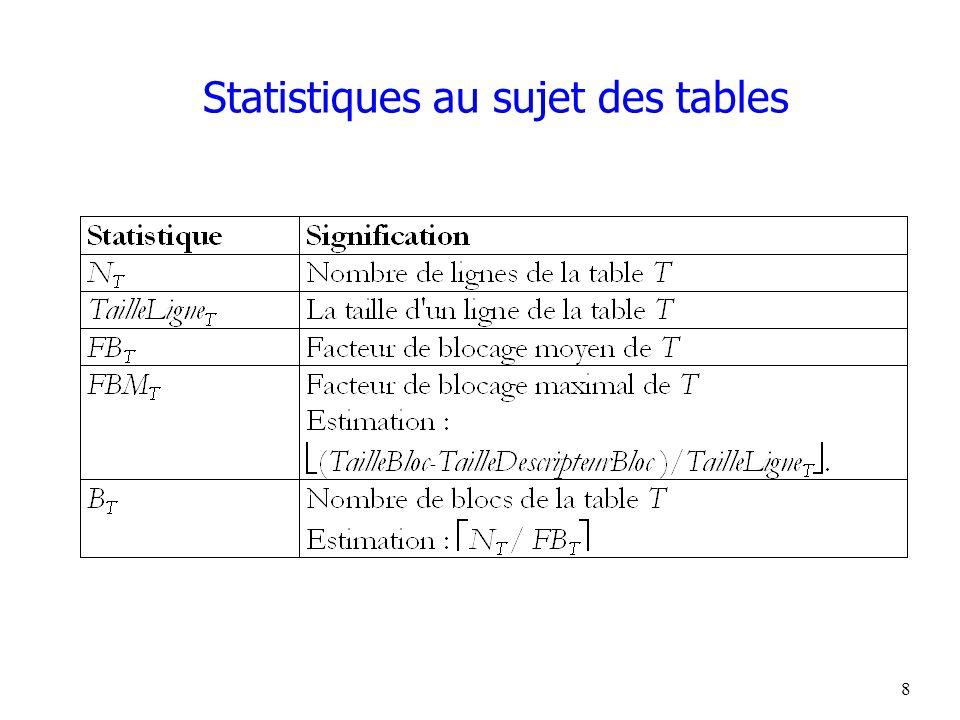 8 Statistiques au sujet des tables