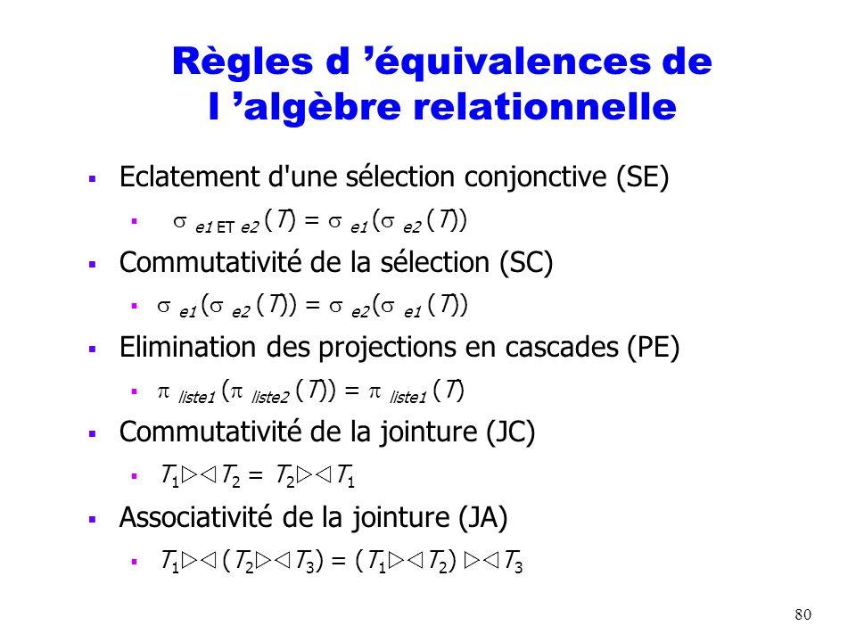81 Suite Commutativité restreinte de la sélection et de la jointure (CSJ) e (T 1 T 2 ) = e (T 1 ) T 2 ® si l expression de sélection e ne contient que des colonnes de T 1 Commutativité restreinte de la projection et de la sélection (CPS) listeColonnes ( e (T)) = listeColonnes ( e ( listeColonnes colonnes de e T)) Commutativité restreinte de la projection et de la jointure (CPJ) listeColonnes (T 1 T 2 ) = listeColonnes ( listeColonnes colonnes de T1 (T 1 ) listeColonnes colonnes de T2 (T 2 )) etc.