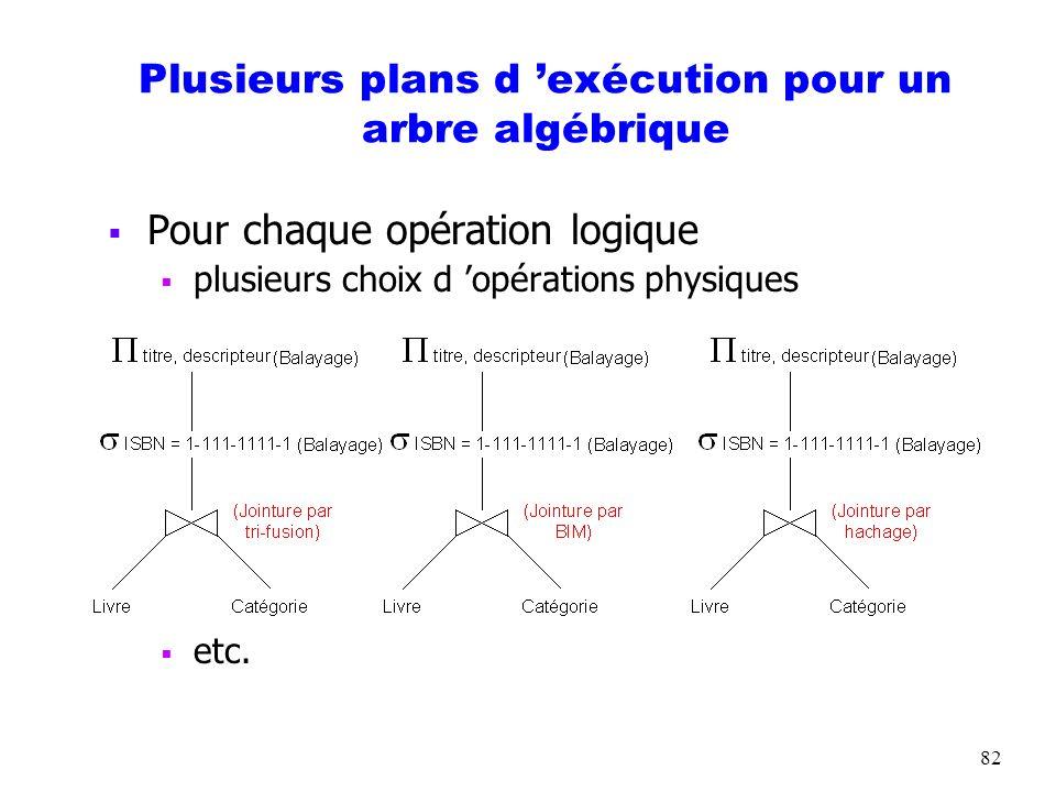 82 Plusieurs plans d exécution pour un arbre algébrique Pour chaque opération logique plusieurs choix d opérations physiques etc.