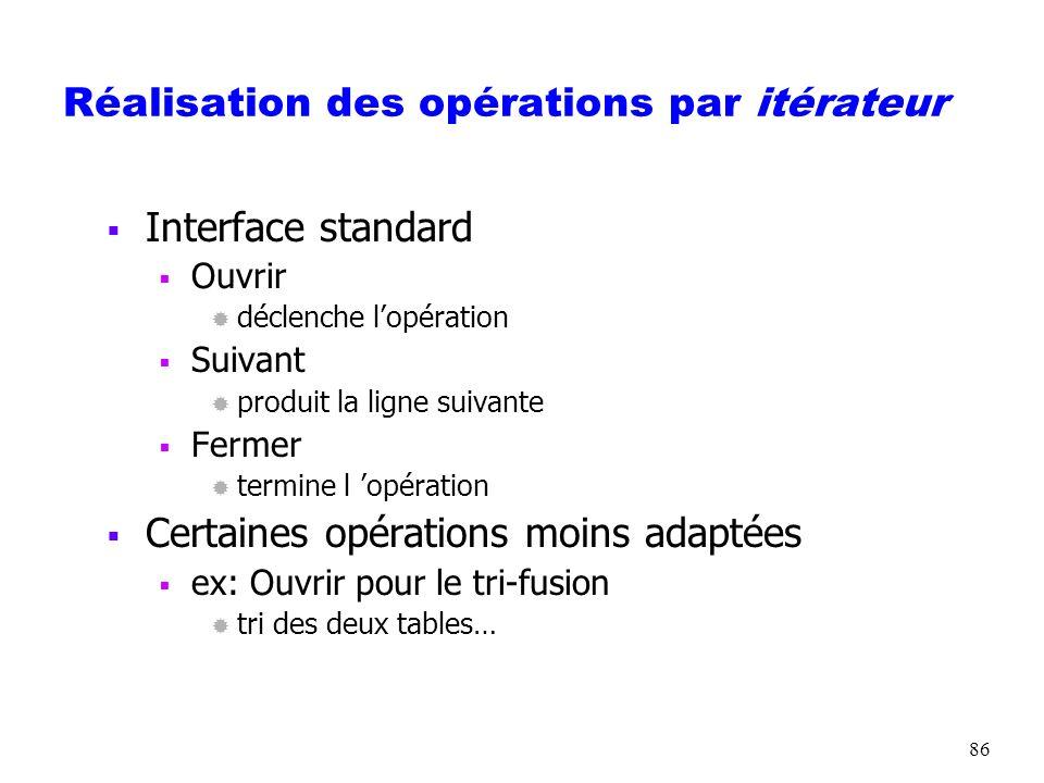 86 Réalisation des opérations par itérateur Interface standard Ouvrir ® déclenche lopération Suivant ® produit la ligne suivante Fermer ® termine l op