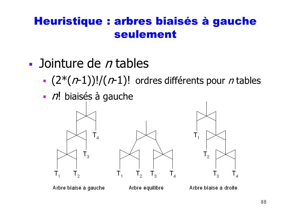 88 Heuristique : arbres biaisés à gauche seulement Jointure de n tables (2*(n-1))!/(n-1)! ordres différents pour n tables n! biaisés à gauche