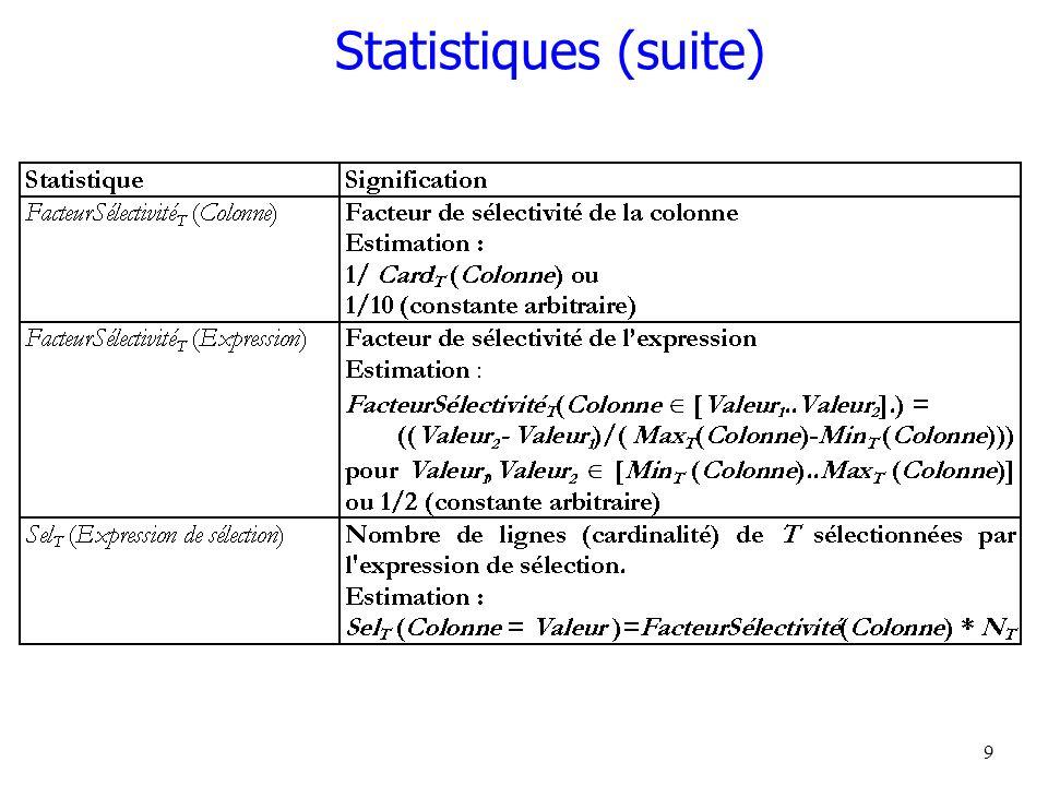 10 Statistiques (suite)
