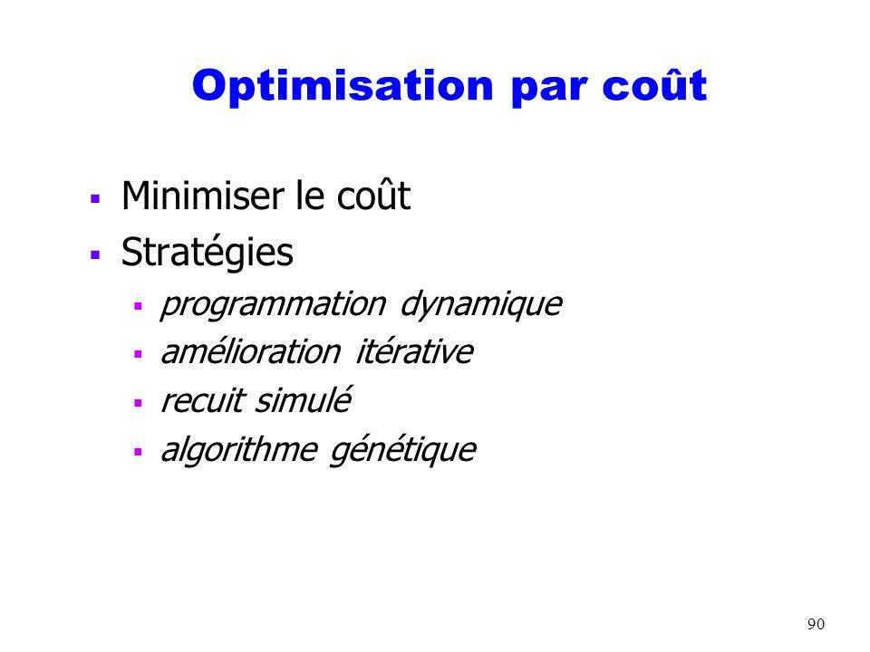 90 Optimisation par coût Minimiser le coût Stratégies programmation dynamique amélioration itérative recuit simulé algorithme génétique