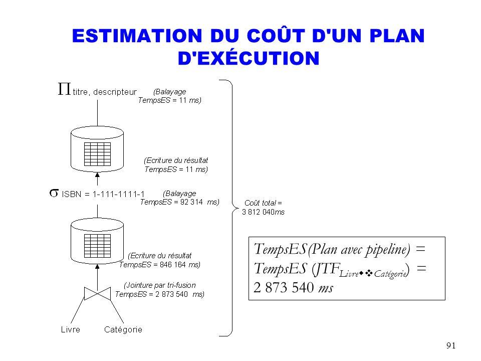 91 ESTIMATION DU COÛT D'UN PLAN D'EXÉCUTION TempsES(Plan avec pipeline) = TempsES (JTF Livre Catégorie ) = 2 873 540 ms