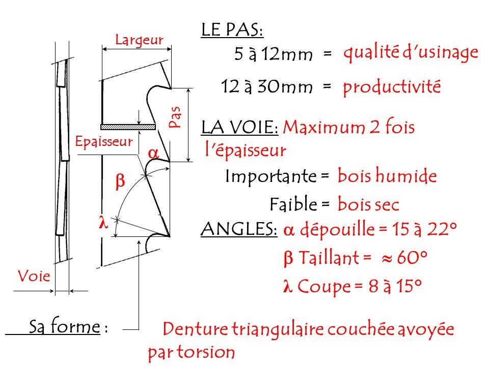 Pas LE PAS: 5 à 12mm = qualité d'usinage 12 à 30mm = productivité Voie LA VOIE: Maximum 2 fois l'épaisseur Importante = bois humide Faible = bois sec