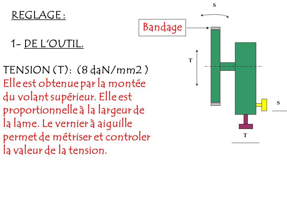 REGLAGE : 1- DE L'OUTIL. TENSION (T): (8 daN/mm2 ) Elle est obtenue par la montée du volant supérieur. Elle est proportionnelle à la largeur de la lam