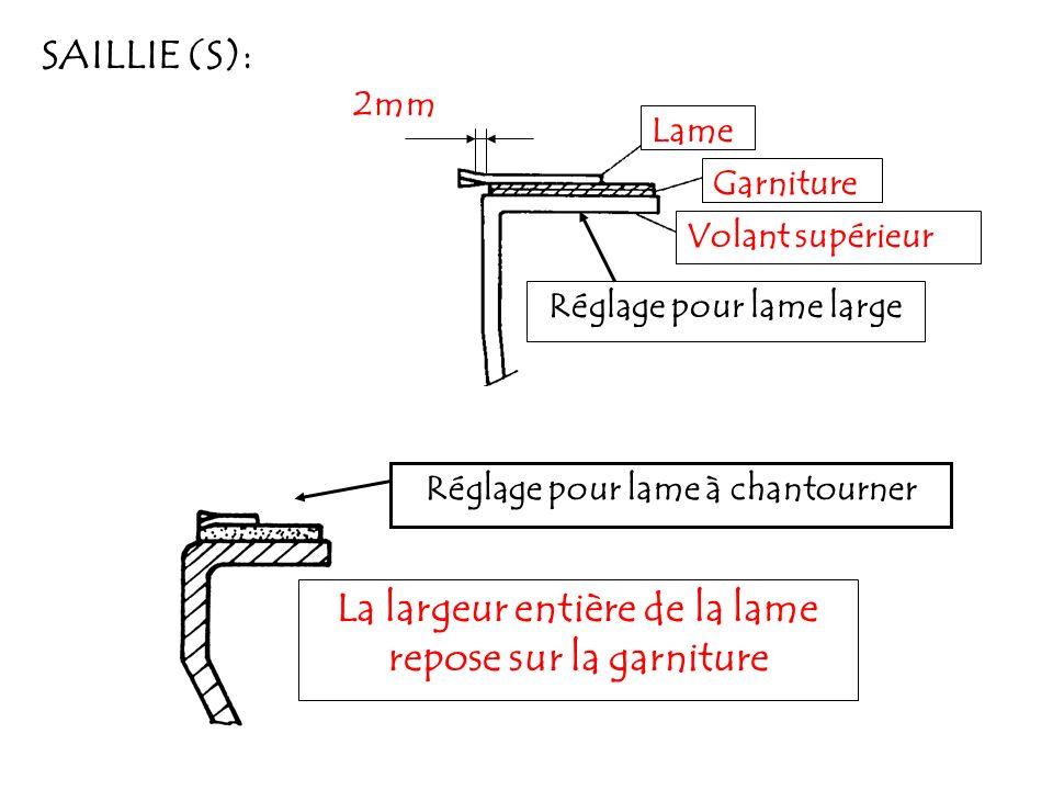 Réglage pour lame à chantourner SAILLIE (S): Réglage pour lame large 2mm Lame Garniture Volant supérieur La largeur entière de la lame repose sur la g