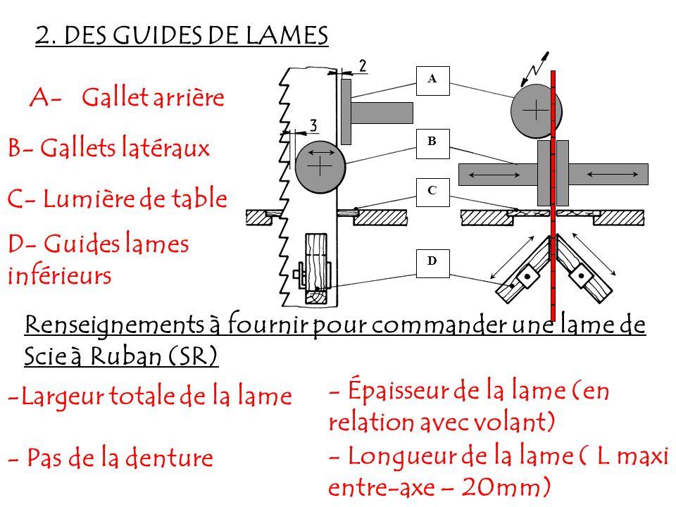 A D C B A- Gallet arrière B- Gallets latéraux D- Guides lames inférieurs Renseignements à fournir pour commander une lame de Scie à Ruban (SR) -Largeu