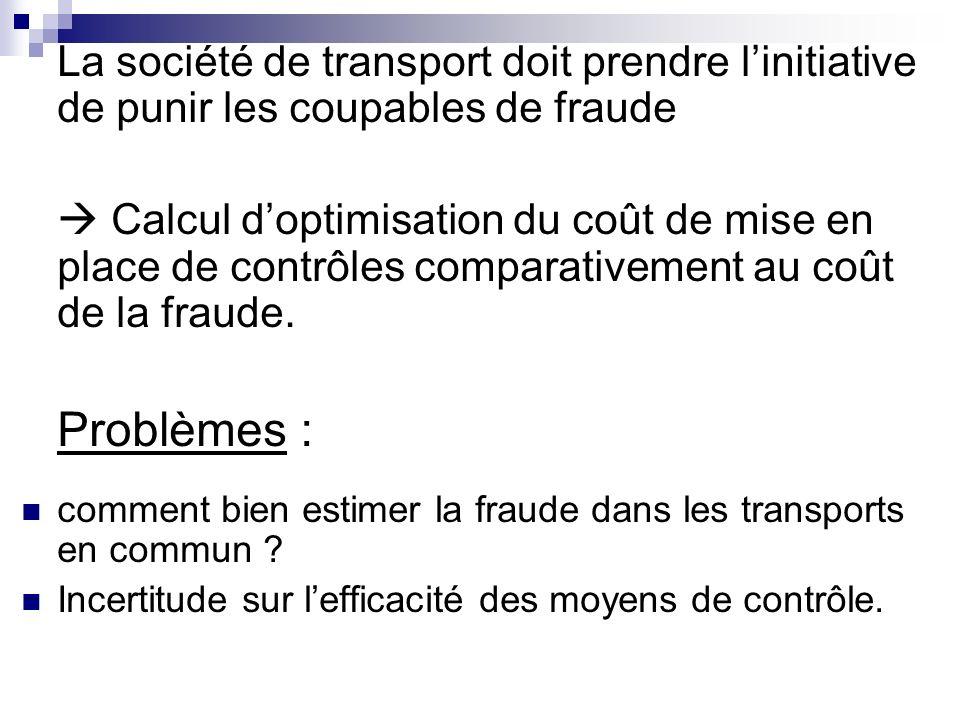 La société de transport doit prendre linitiative de punir les coupables de fraude Calcul doptimisation du coût de mise en place de contrôles comparati