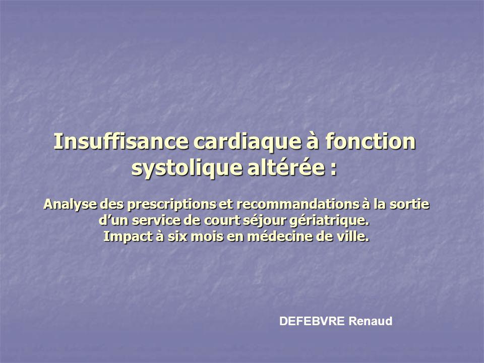 Insuffisance cardiaque à fonction systolique altérée : Analyse des prescriptions et recommandations à la sortie dun service de court séjour gériatrique.