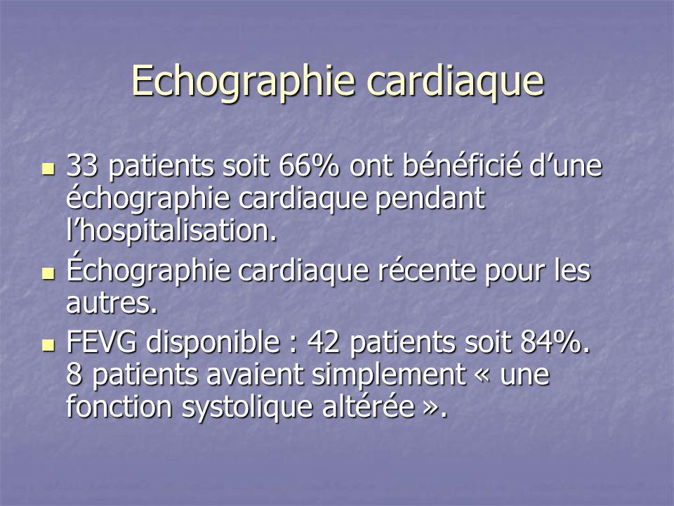 Echographie cardiaque 33 patients soit 66% ont bénéficié dune échographie cardiaque pendant lhospitalisation.