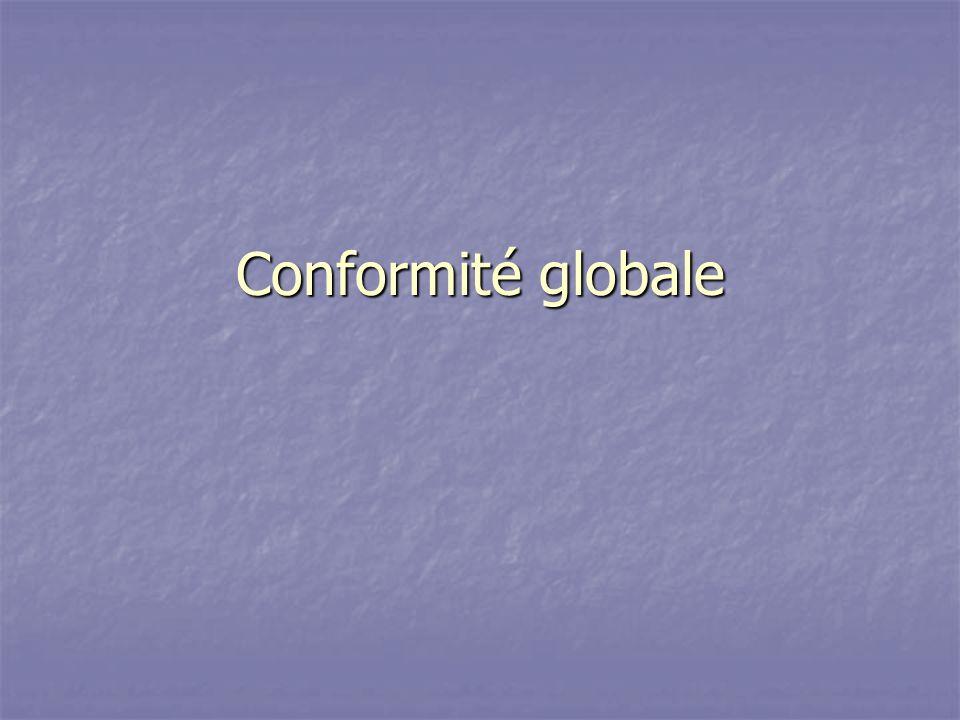 Conformité globale