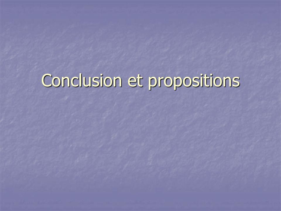 Conclusion et propositions