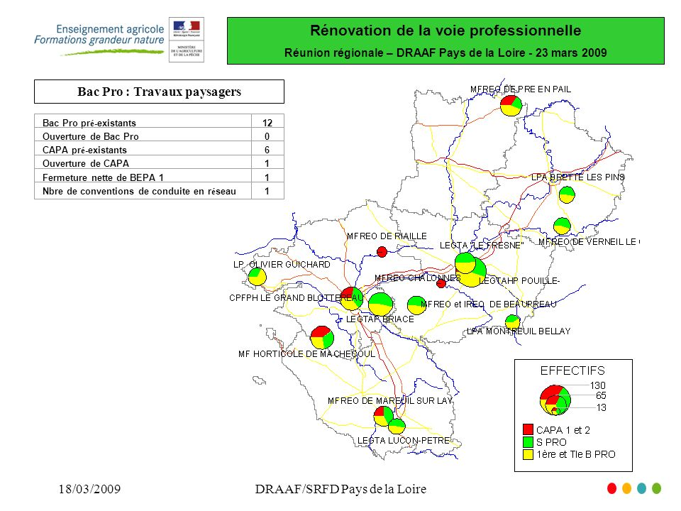 Rénovation de la voie professionnelle Réunion régionale – DRAAF Pays de la Loire - 23 mars 2009 18/03/2009DRAAF/SRFD Pays de la Loire + TVCQ Vins et spiritueux Bac Pro TVCQ Produits alimentaires Bac Pro pr é -existants 6 Ouverture de Bac Pro 6 Fermeture nette de BEPA 1 5
