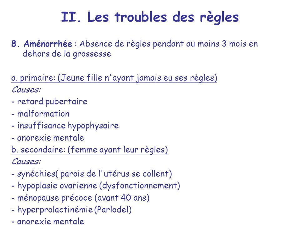 II.Les troubles des règles 8.