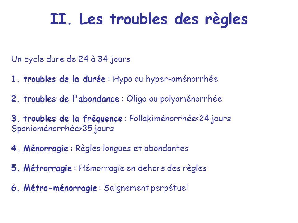 II.Les troubles des règles Un cycle dure de 24 à 34 jours 1.