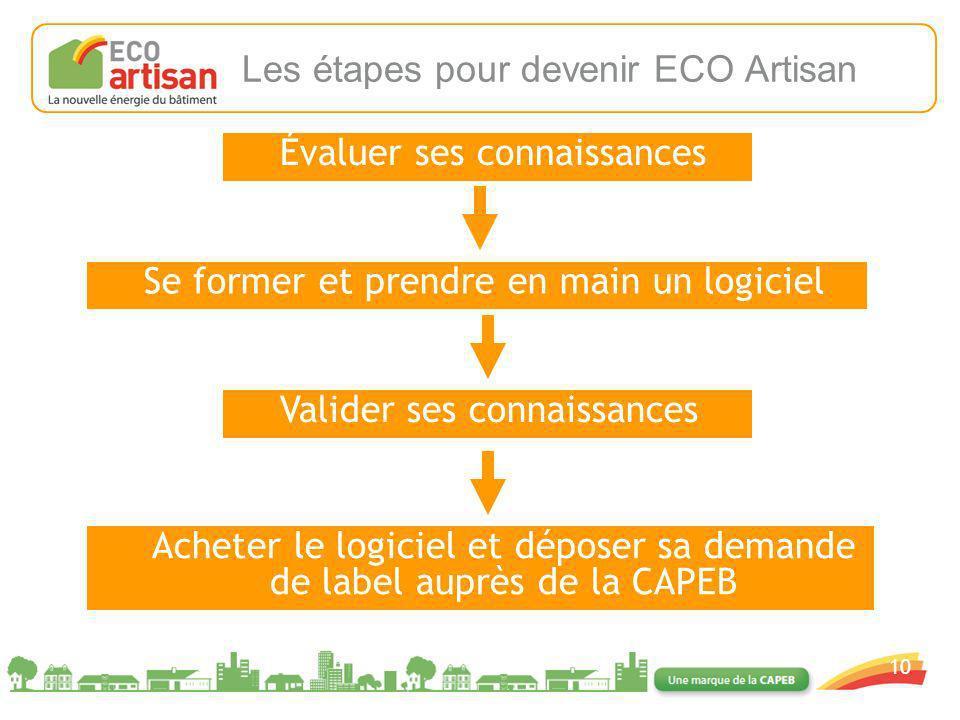 01/02/2008 10 Les étapes pour devenir ECO Artisan Évaluer ses connaissances Se former et prendre en main un logiciel Valider ses connaissances Acheter