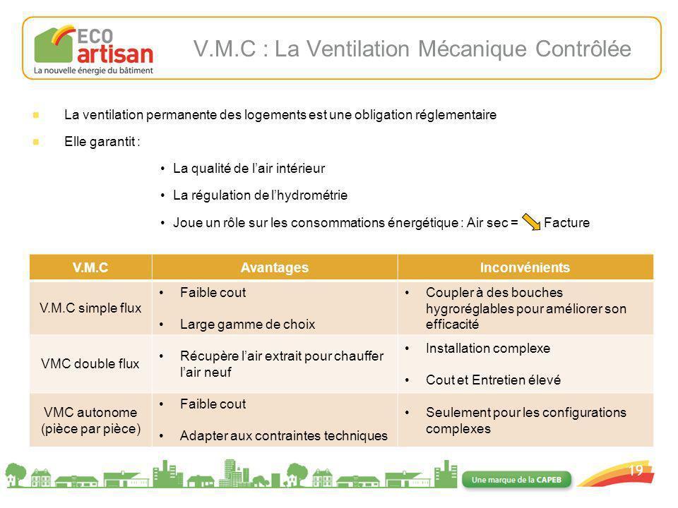 01/02/2008 19 V.M.C : La Ventilation Mécanique Contrôlée La ventilation permanente des logements est une obligation réglementaire Elle garantit : La q